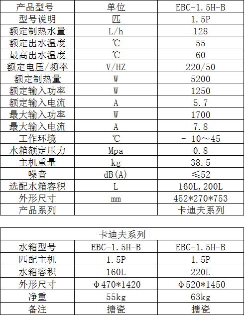北方专家搪瓷分体lehu66.vip乐虎国际能热水器