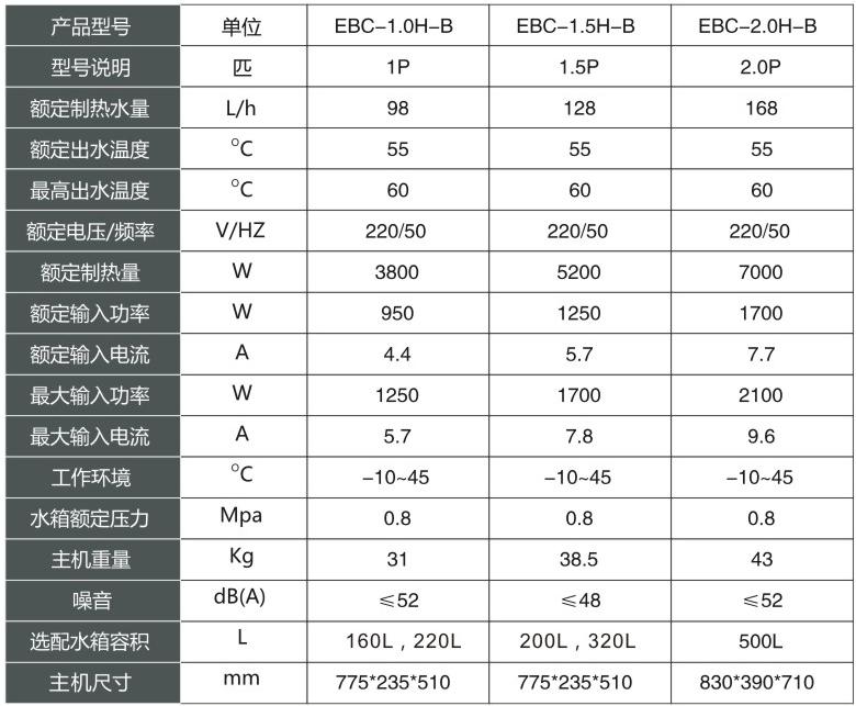 圆型水箱系列lehu66.vip乐虎国际能热水器参数表
