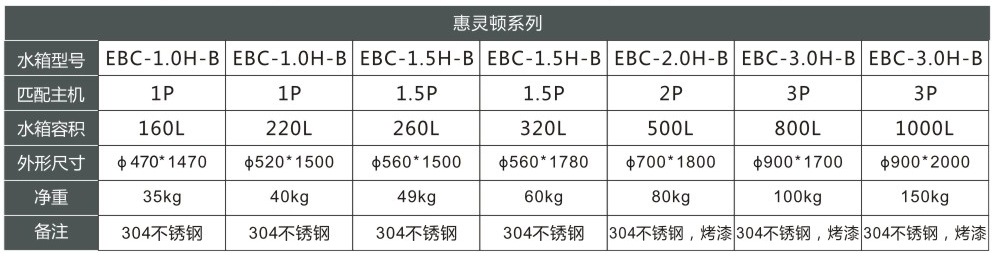 伊蕾科斯lehu66.vip乐虎国际能热水器主机参数表