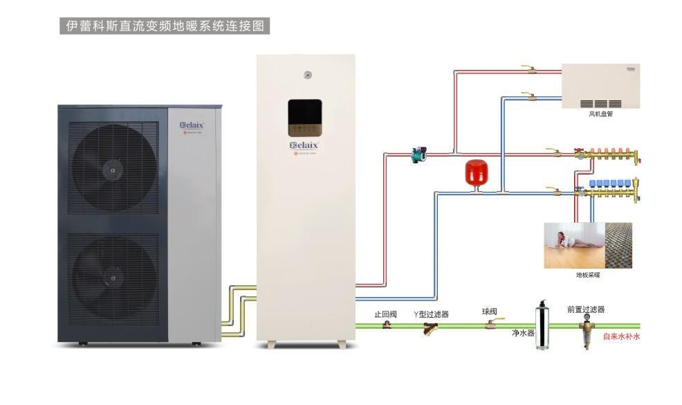 诺丁汉8P直流变频lehu66.vip乐虎国际能地暖空调安装图