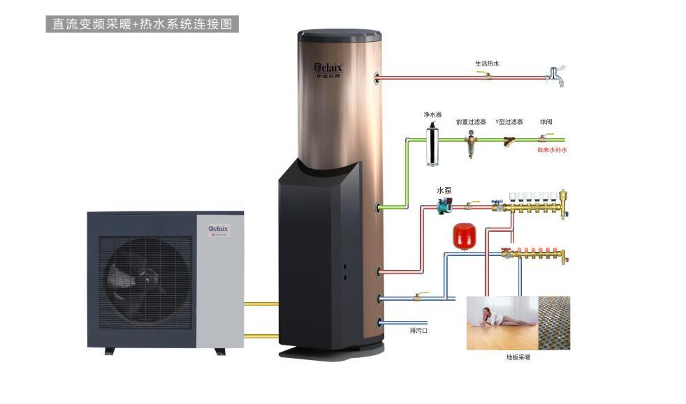 威尔士4P直流变频lehu66.vip乐虎国际能地暖热泵安装图