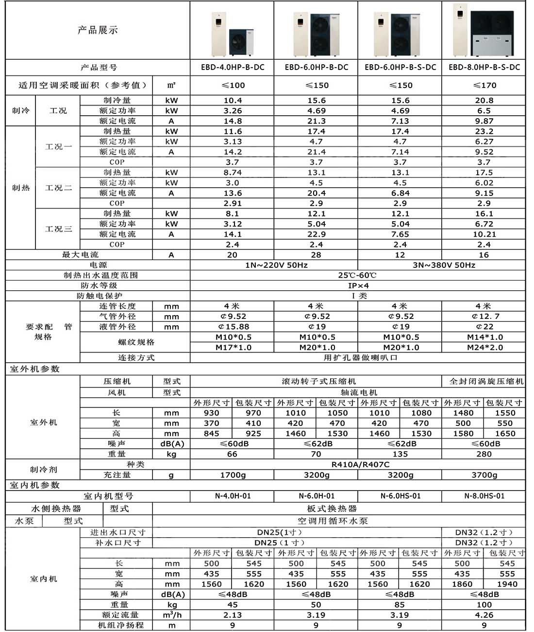 诺丁汉6P直流变频lehu66.vip乐虎国际能地暖空调(220V)