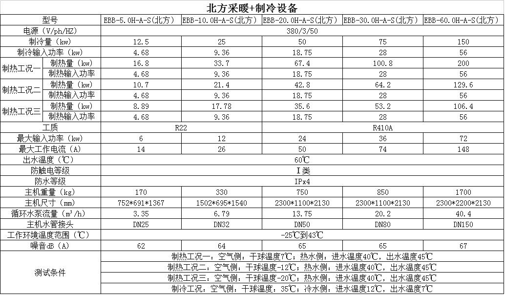 超低温lehu66.vip乐虎国际能热泵参数
