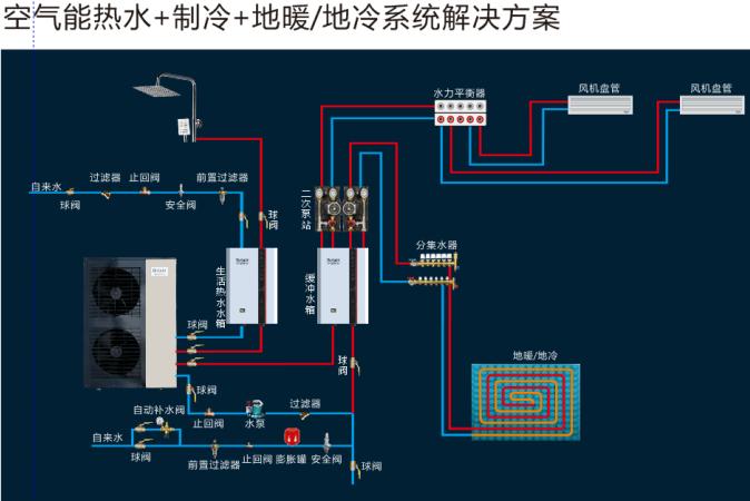 装中央空调还是lehu66.vip乐虎国际能热泵好?看完你就明白了!